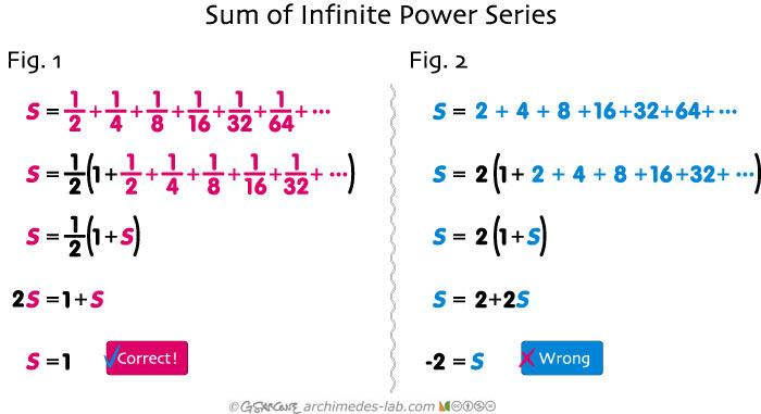 sum infinite series