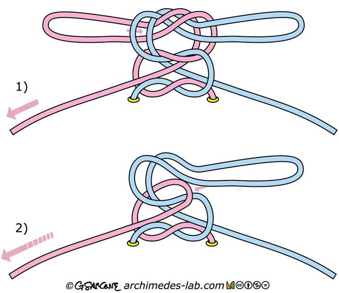 image knots 2
