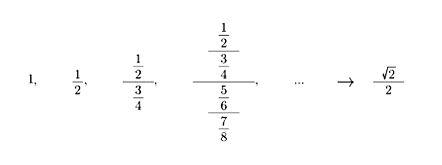 Converging fraction
