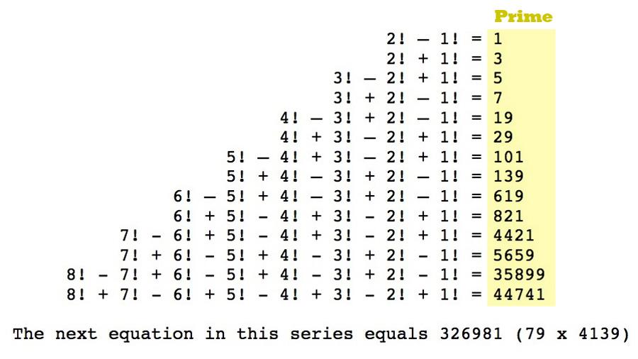 prime pattern