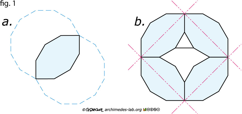 dodecagon fig. 1