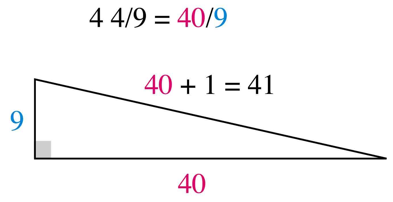 Pythagorean triplet