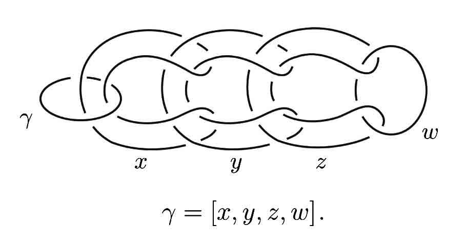 4 Manifold topology