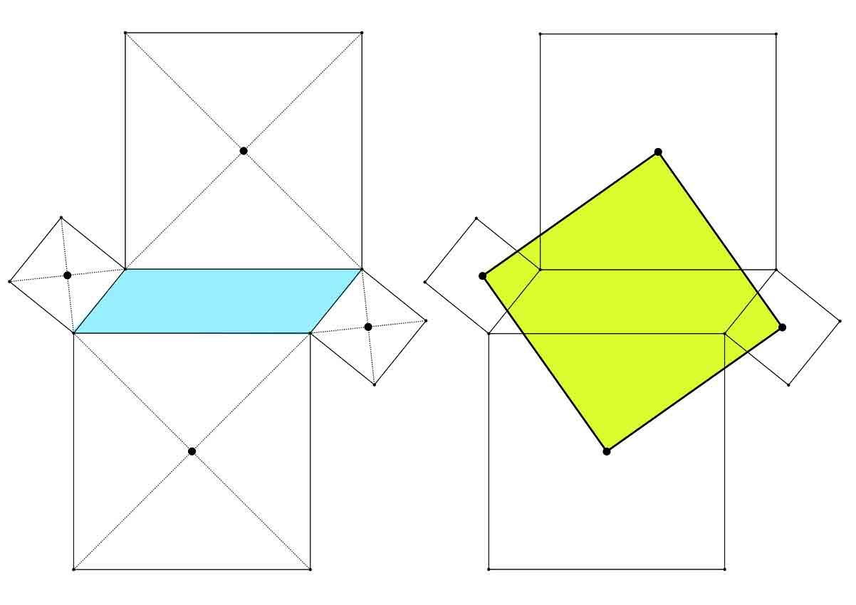 Parallelogram squares