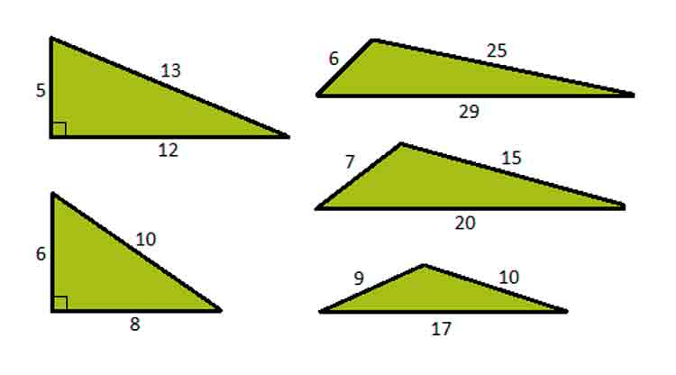 equable triangles