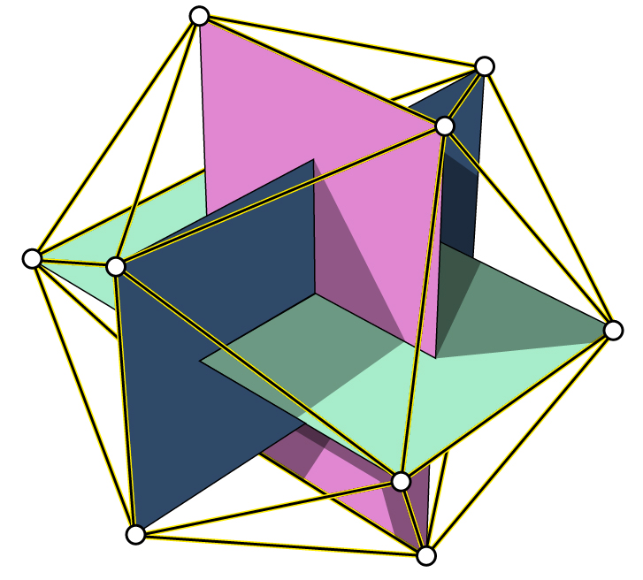 golden icosahedron